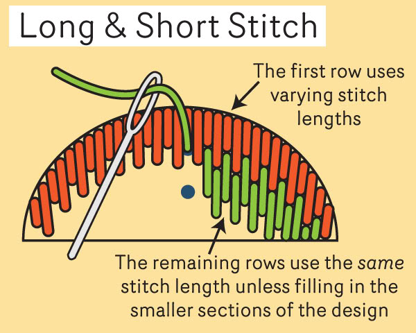 embroidery long stitch