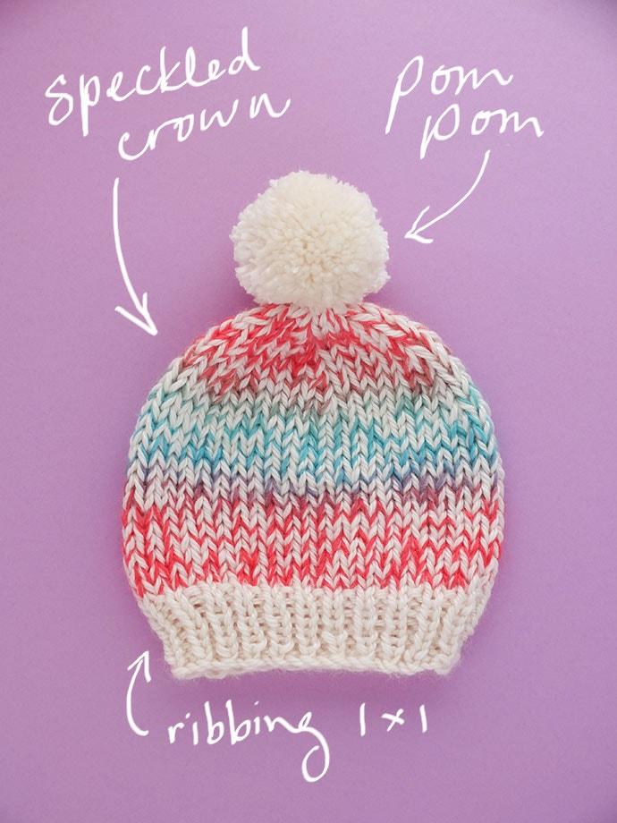 Beanie knitting pattern - yarn review