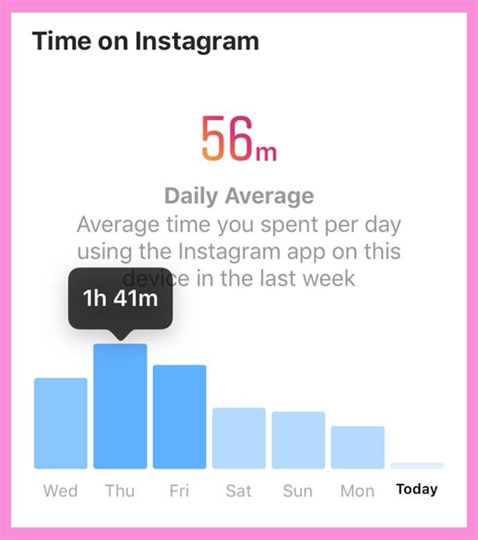 How to find out how much time you spend on Instagram - mypoppet.com.au