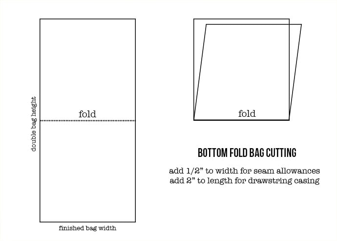 mesh produce bag cutting instructions