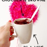 Chocolate Brownie in a mug 2 minute recipe