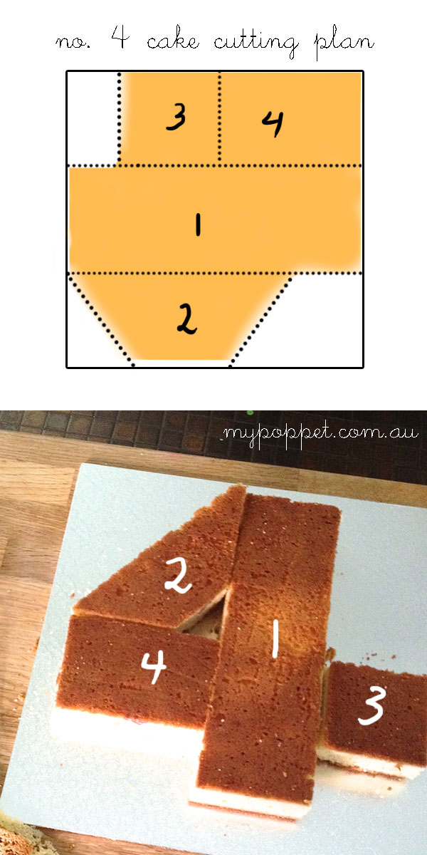 How To Make A Number Cake Template