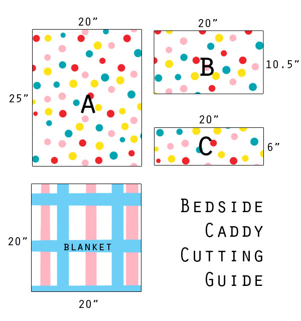 fabric cutting guide